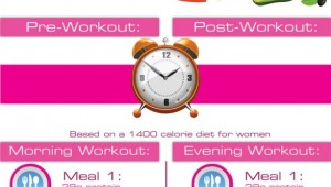 Planning Workout Meals For Women [Infographic]