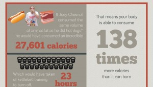 How Many Calories Burned in 10 Minutes